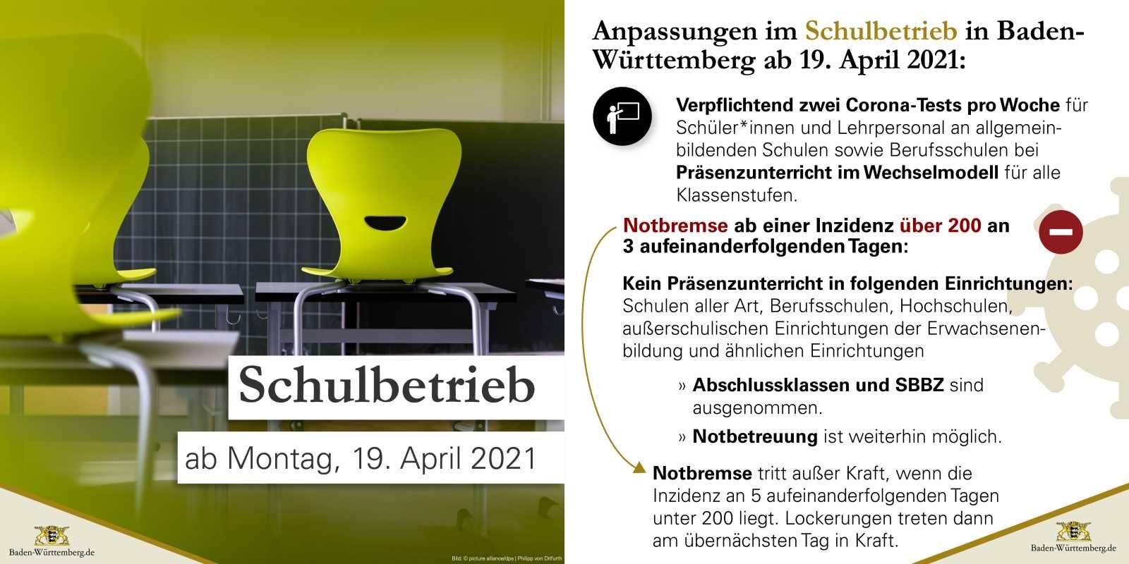 2021-04_KM-Uebersicht-Schulbetrieb-Notbremse.jpg