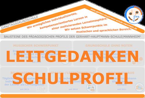 Schulprofil_Symbol_hp.png